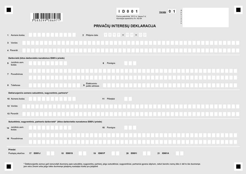 Pareigų klasifikatoriaus kodų lentelė